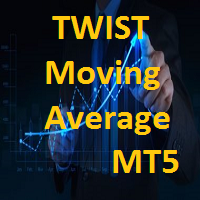Moving Average Twist