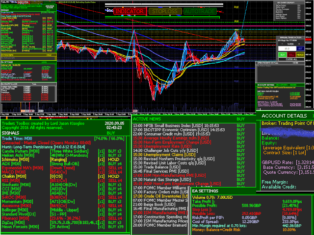 Traders Toolbox MT4