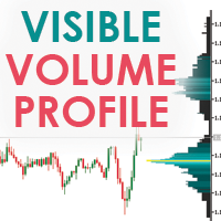 Visible Volume Profile