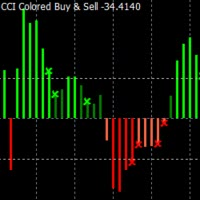 CCI Colored Buy and Sell