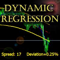 DynamicRegression MT5
