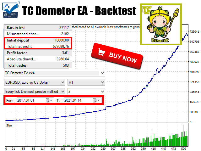 TC Demeter EA