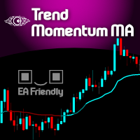 Trend Momentum MA