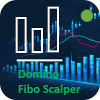 Domino Fibo Scalper