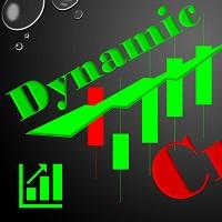 Dynamic Cross MT5