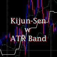 Kijun Sen with ATR Band