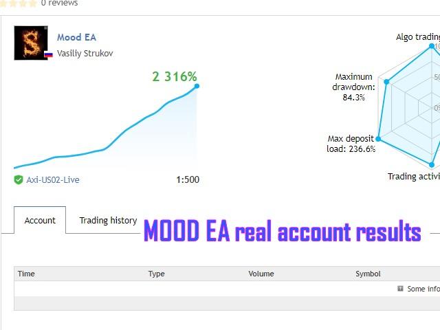Mood EA mt5