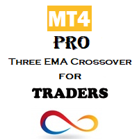 Three EMA Crossover pro