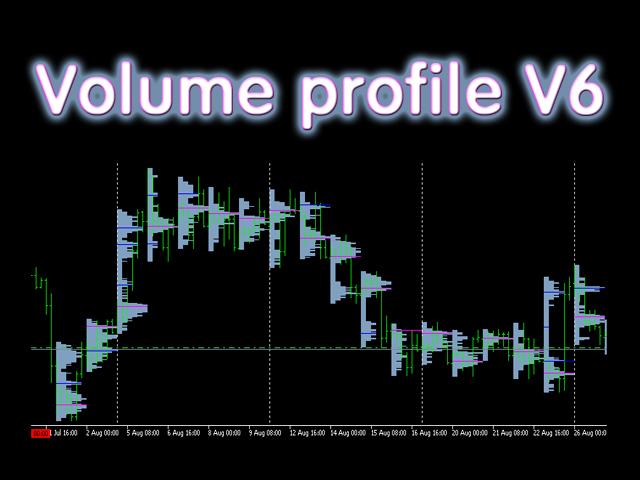 Volume Profile RA