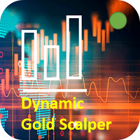 Dynamic Gold Scalper