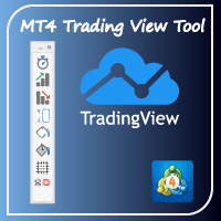 MT4 Trading View Tools