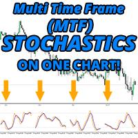 Multi Timeframe MTF Visual Stochastics Display