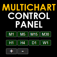 Multichart Control Panel MT5