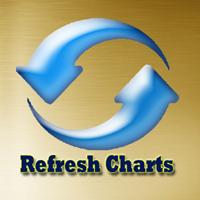 Refresh Charts
