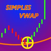 Simples Vwap Diario