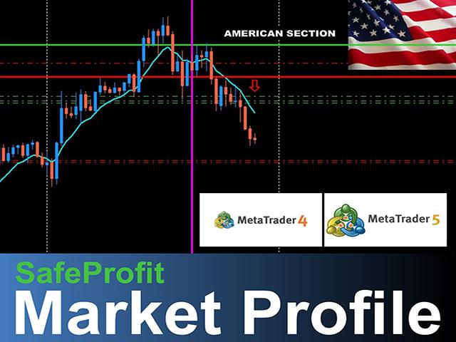 SP Market Profile MT5