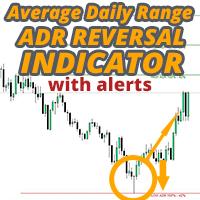 ADR Reversal Indicator MT5