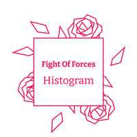 Fight of Forces Histogram