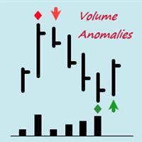 VolumeAnomalies
