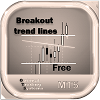 Breakout Trend Lines Free