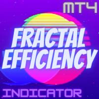 FractalEfficiencyIndicator
