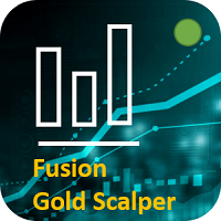 Fusion Gold Scalper