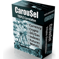 Carousel Triple Correlation MT5