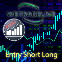 We Trade Live Trend Entry Short Long