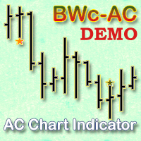 AC Chart Indicator Demo