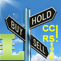 All Time Frames CCI RSI Stochastic