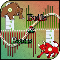 Bulls and Bears indicator MT4