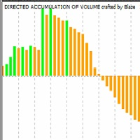 Directed Accumulation of Volume for Scalping