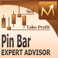 Pin Bar Expert