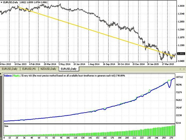 Сеточная торговля на форекс вручную стратгия форекс м5