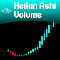 Heikin Ashi Volume