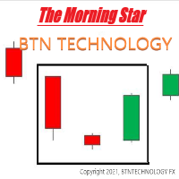 The Morning Star FX