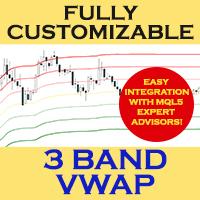 Fully Customizable 3 Band VWAP