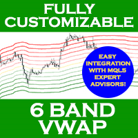 Fully Customizable 6 Band VWAP
