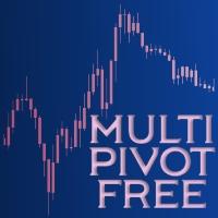 Multi Pivot Free