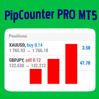 PipCounter PRO MT5