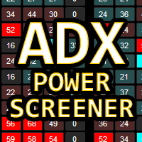 ADX Power Screener MT4