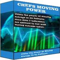 Chef Moving Power
