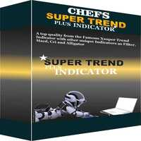Chefs Super Trend Plus Indicator