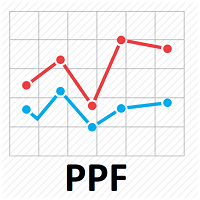 PPF Indicator