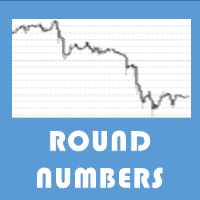 Round Numbers Osw MT4