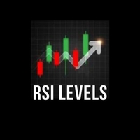 RSI Levels MT4