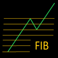 Auto Fib Retracements
