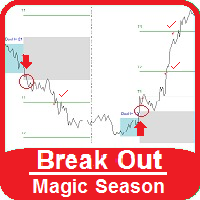 Break out Magic Season