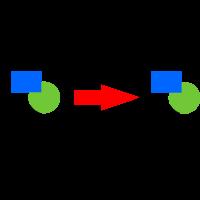Chart Drawing Cloner