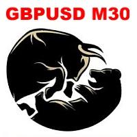 GbpUsd M30 Open Daily Breakout